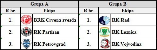 Turnir ragbi 7, Zrenjanin