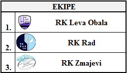 Ekipe na I turniru Prvenstva Srbije-PIONIRI